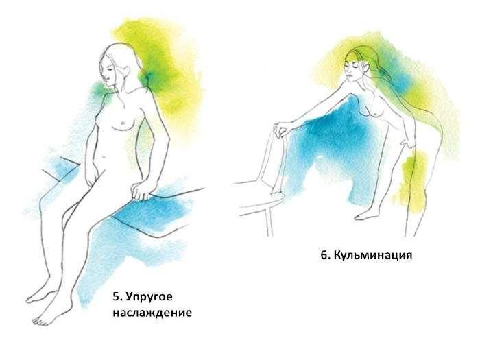 Эксперимент на Еве.Ру: мастурбация вибратором